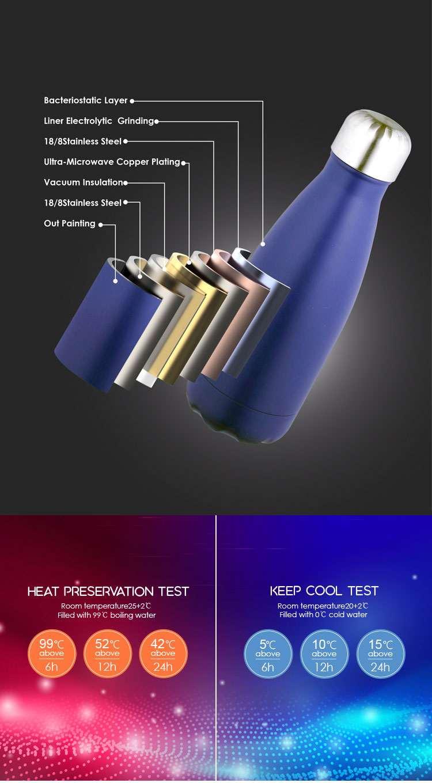 Wholesale custom  260ML Double-walled vaccum bottle Water Bottles 64
